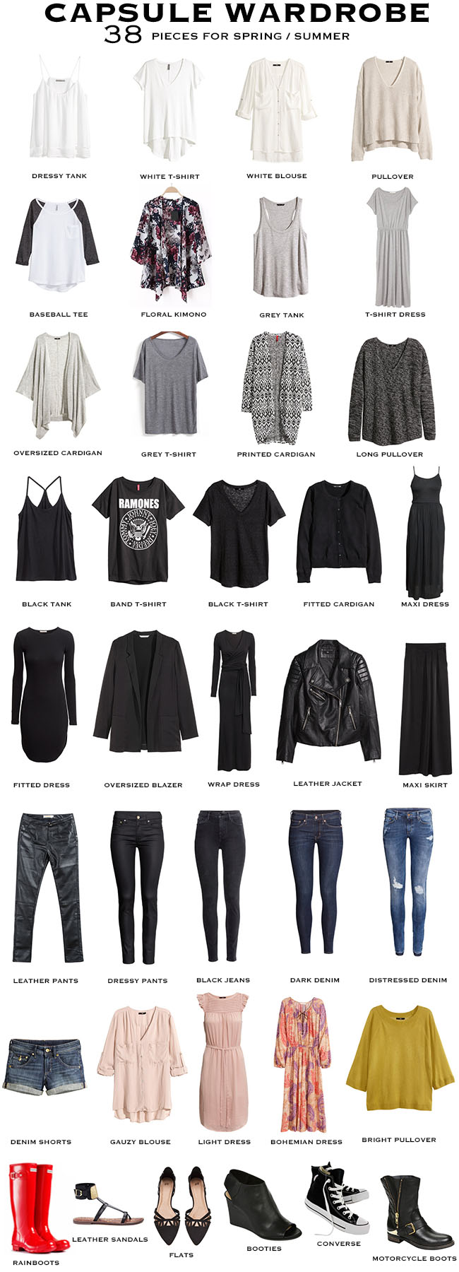 Capsule Wardrobe for Spring / Summer Final Draft ...