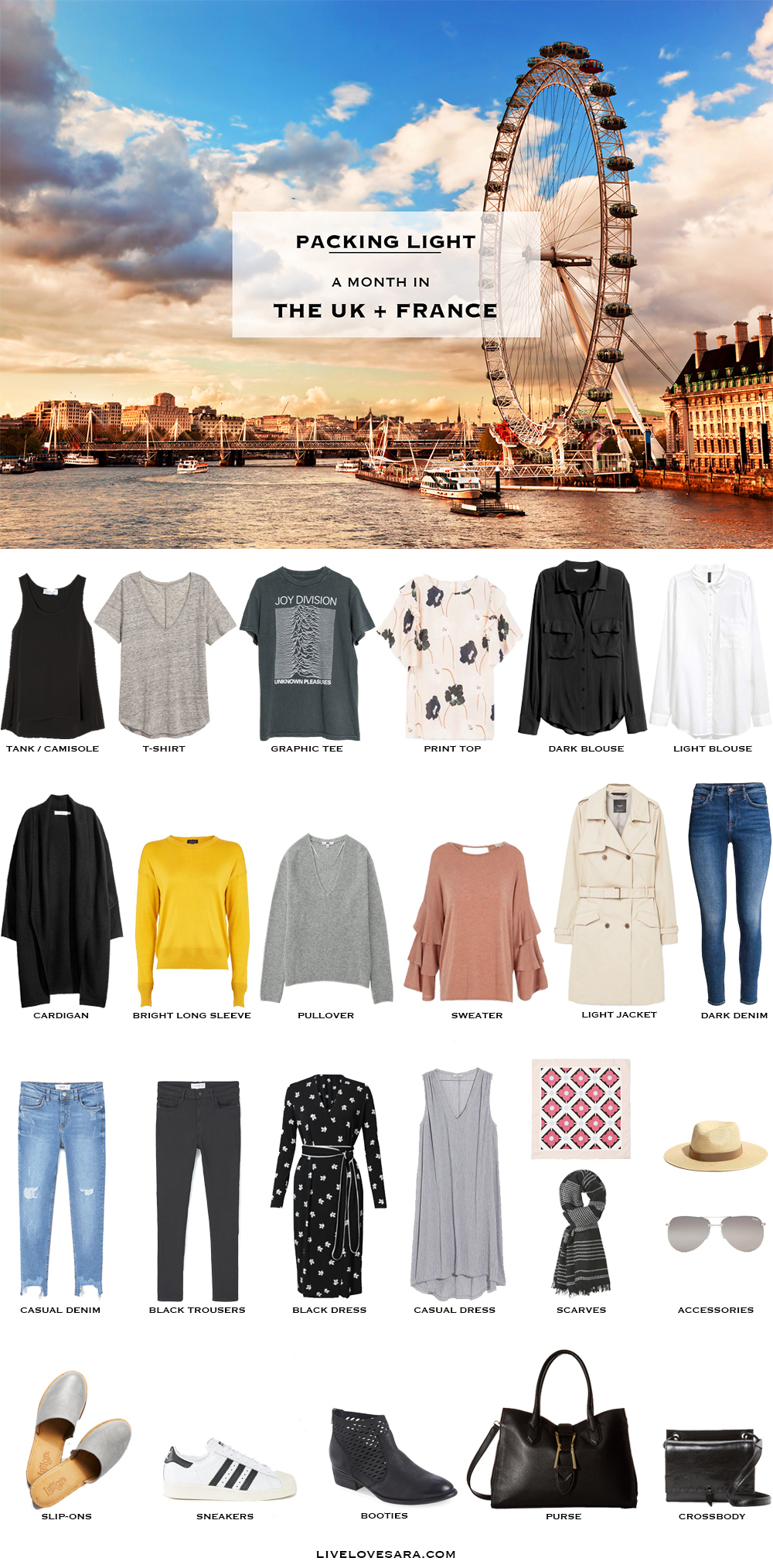 What To Pack For One Month In The Uk And France Livelovesara