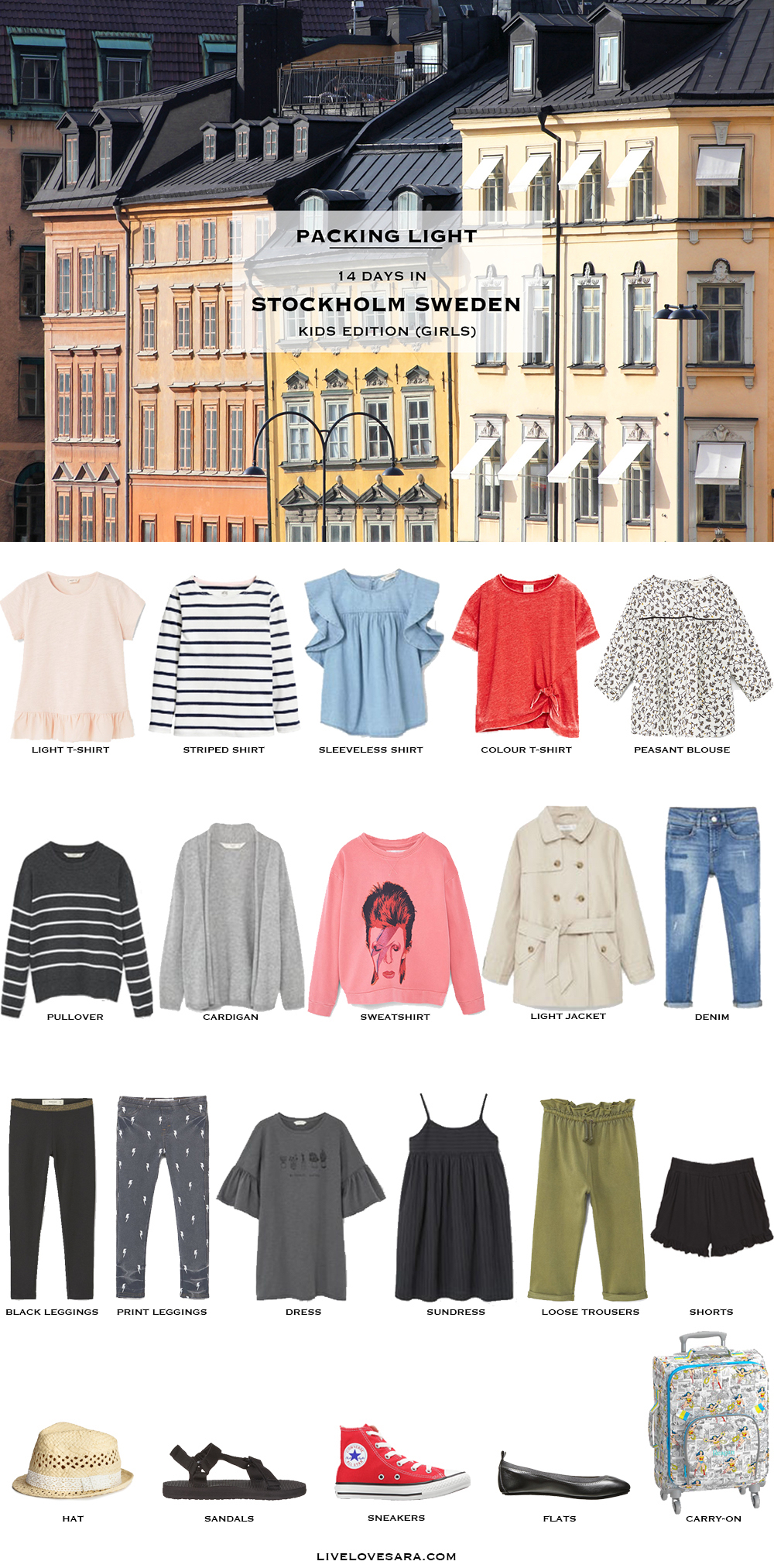 What To Pack And Wear In Sweden Kids Edition Girls
