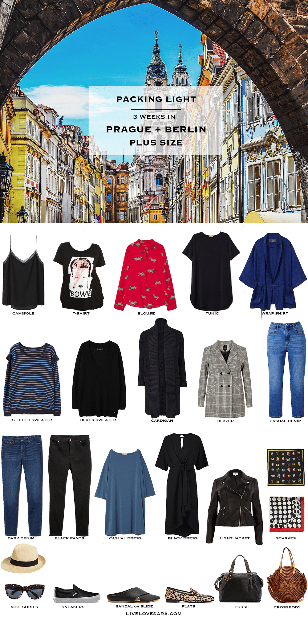 What To Pack For Prague And Berlin Packing Light Plus